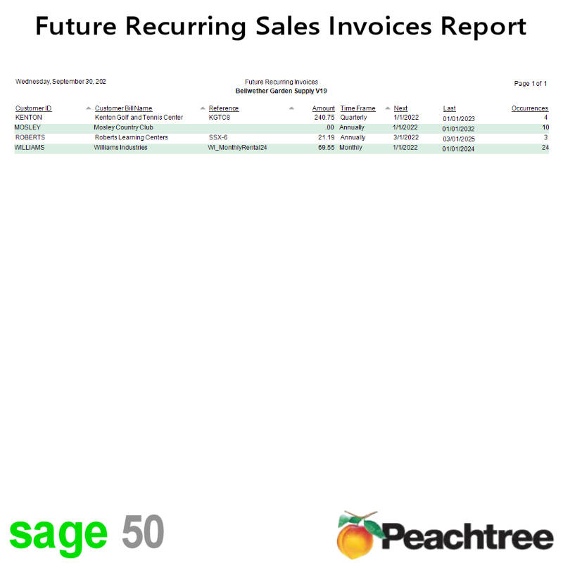 Future Recurring Sales Invoices Report